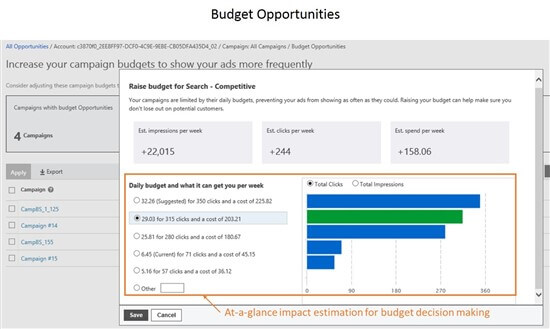 Bing Ads budget opportunities