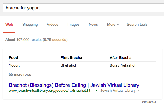 bracha-google-answers-yogurt-1406893778