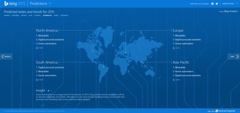 Bing predicts 2015