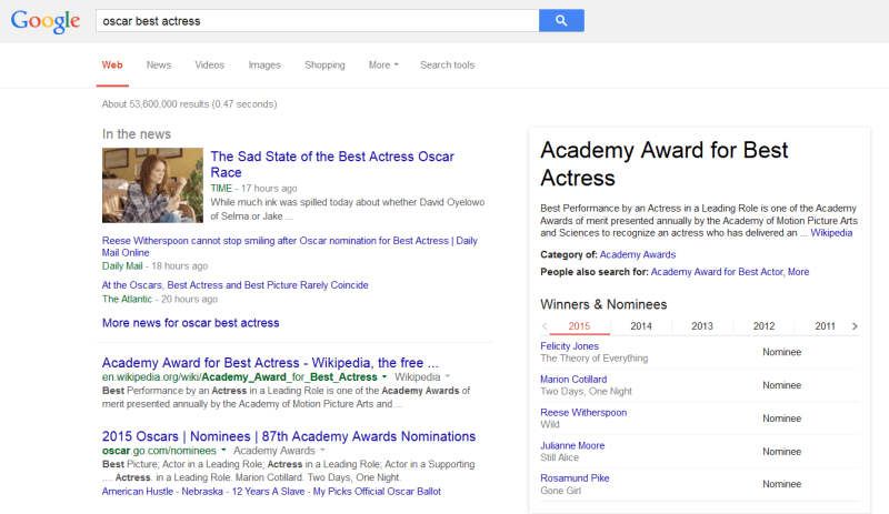 Google Oscar best actress 2015
