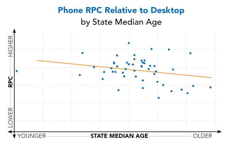 Phone-RPC-Relative-to-Desktop-by-SMA