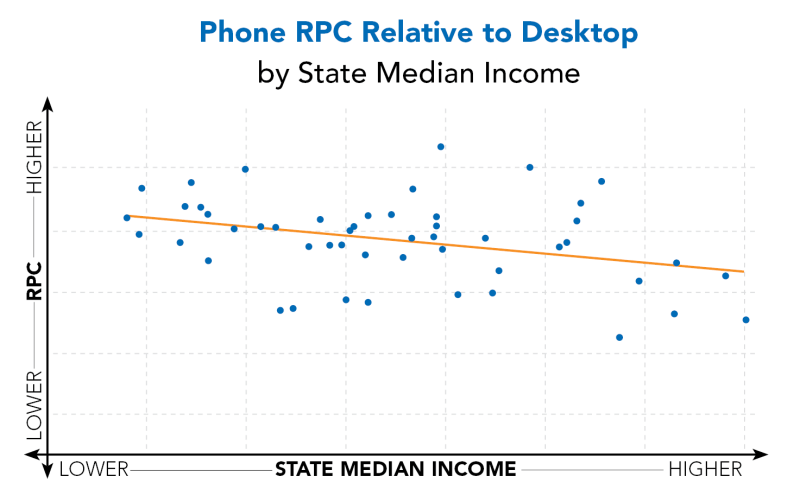 Phone-RPC-Relative-to-Desktop-by-SMI