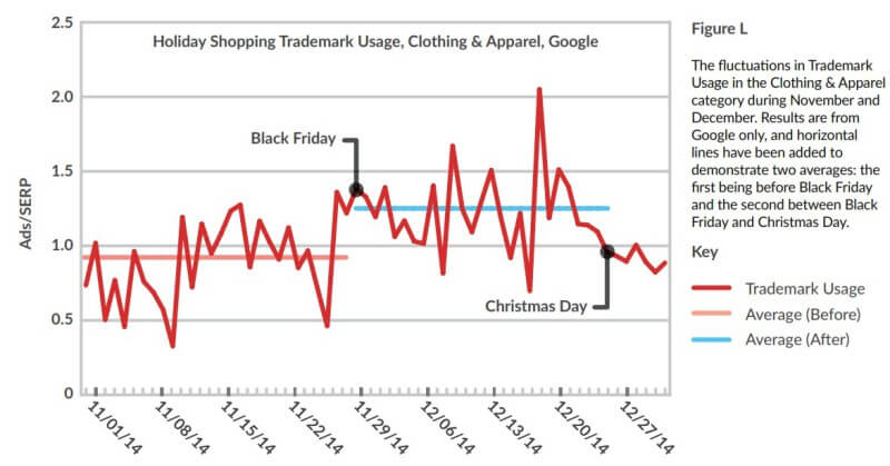 brandverity-brand-targeting-holiday-clothing-q42014