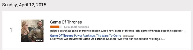 Google Trends Game Of Thrones