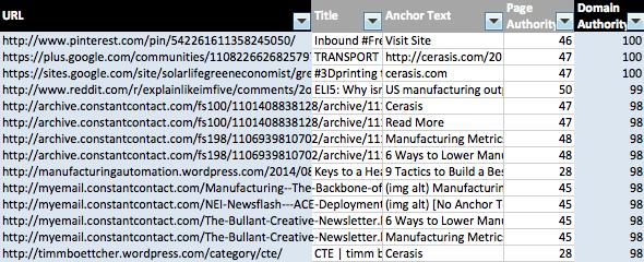 URL-Breakdown