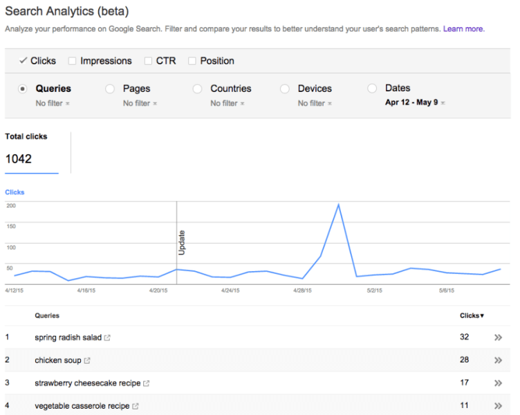 Search Analytics for apps