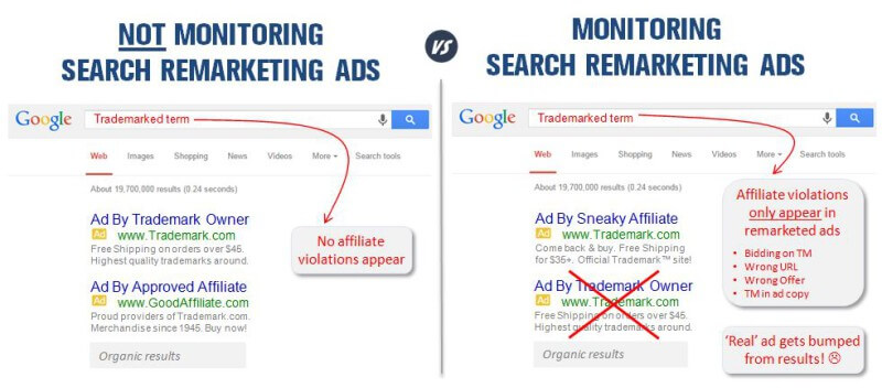The Search Monitor - Search Remarketing - catching affiliate violations