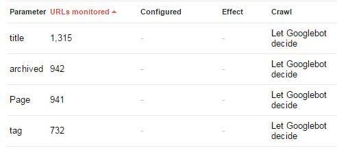 managing URL parameters