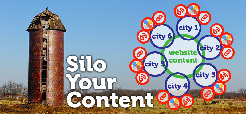 Local content silos help prove local relevancy for multiple location businesses