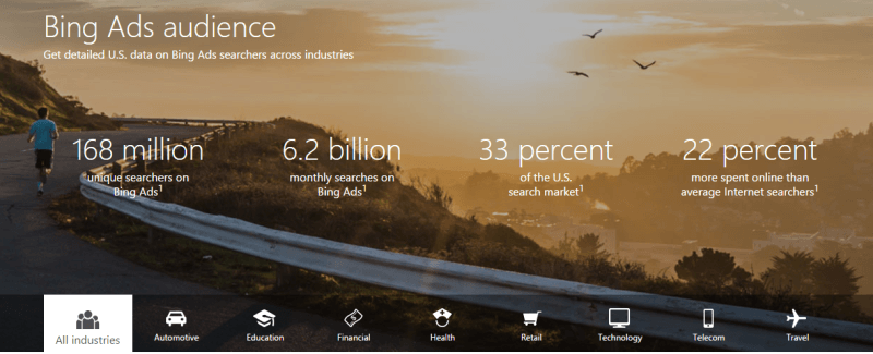 bing ads audience data