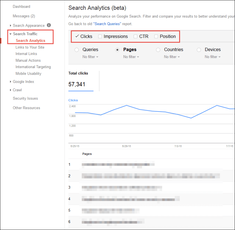 Screenshot of a search analytics report within the Google Search Console.