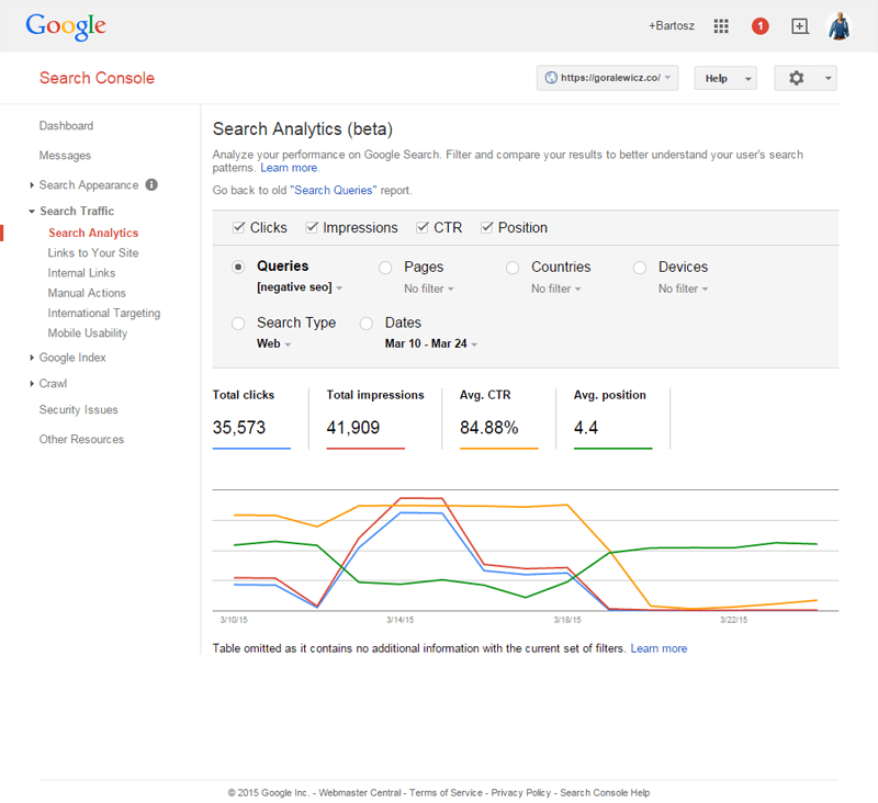 Search Console combined view