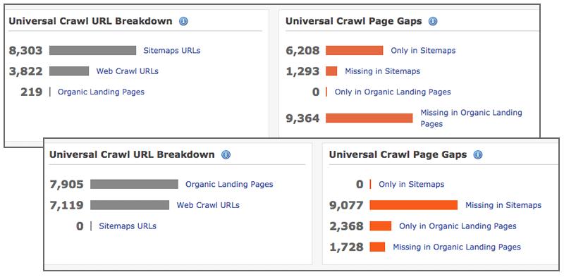 Universal Crawl: GA & Sitemaps