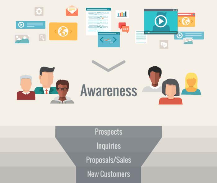 Content Marketing Can Raise Awareness