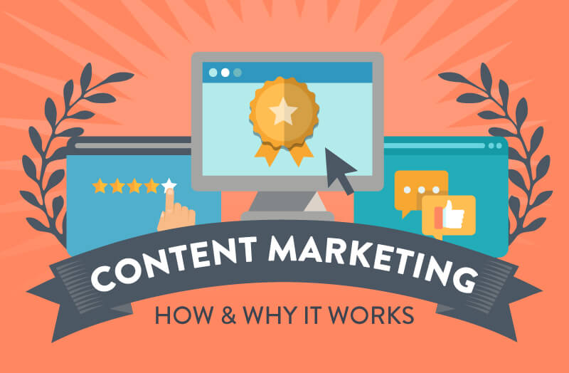 How and Why Content Works