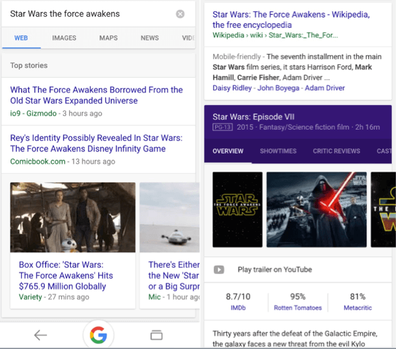 Google search results Star Wars