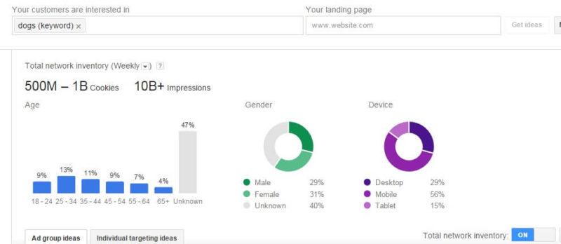 google-display-planner-demo-data