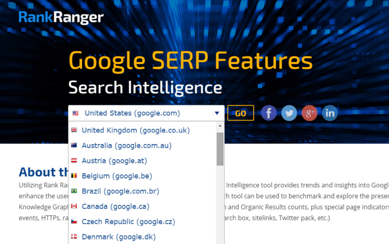 Figure 9: Select the Google country site you are interested in getting SERP feature data for