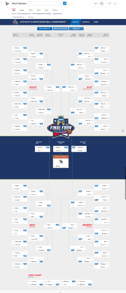 bing-march-madness-predicts