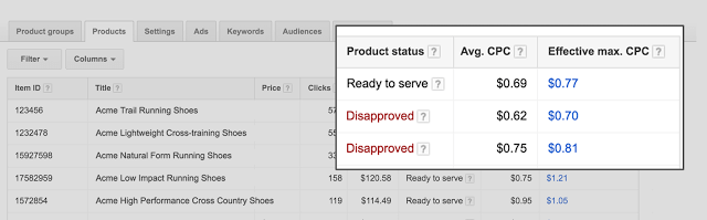 adwords products tab updates