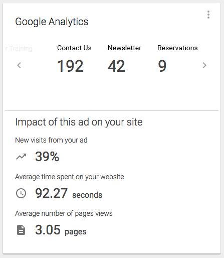 adwords express analytics