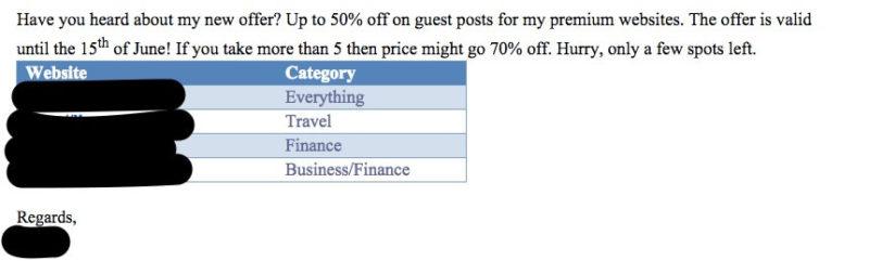 cheap guest posts