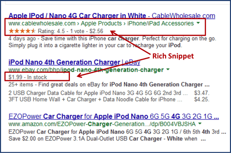 4 Things You Didnt Know About Rich Snippets Search