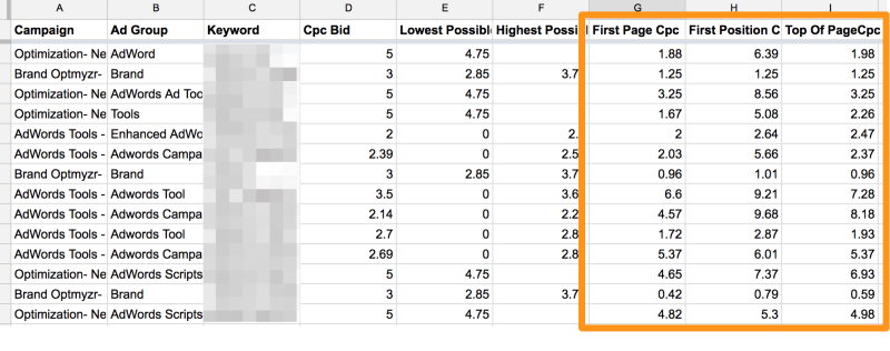 First page bid estimates carry a lot more meaning when you can see them in context of the full range of CPCs your keywords are bidding based on bid modifiers.