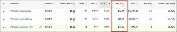 Cost per Click Screenshot