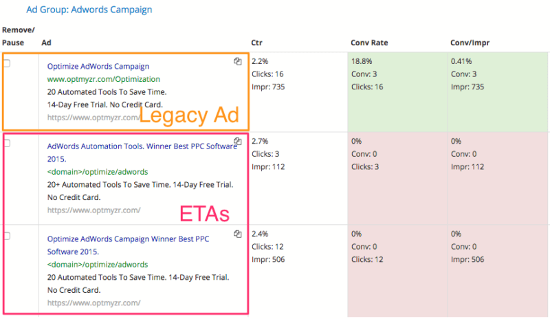 A/B Testing Legacy ads and Expanded Text Ads in Optmyzr