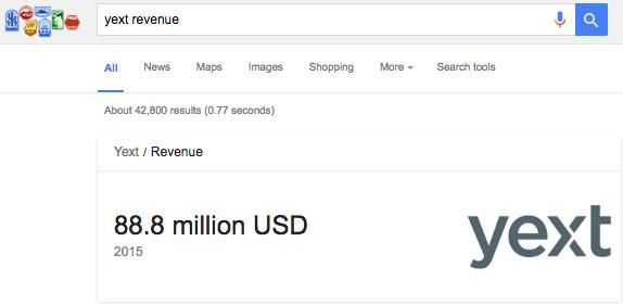 Yext 2015 Revenue