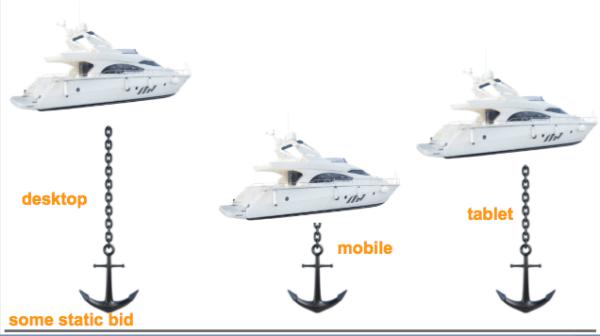anchor 3