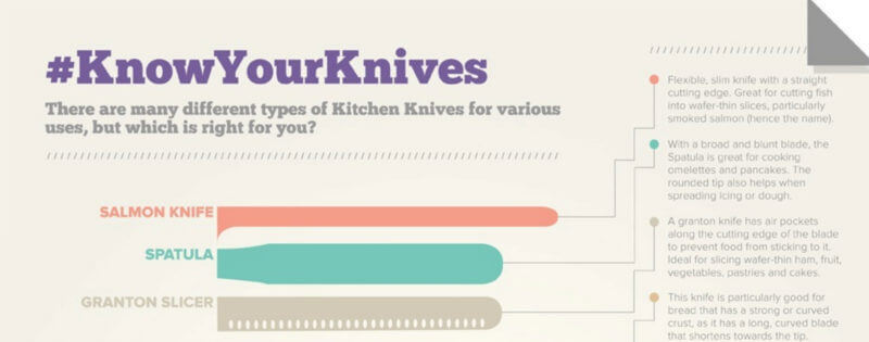 know your knives