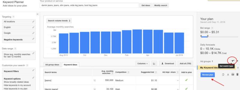 google keyword planner add to plan