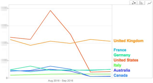 organic-search-traffic-uk