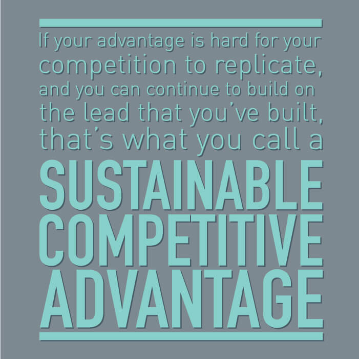 Definition of Sustainable Competitive Advantage