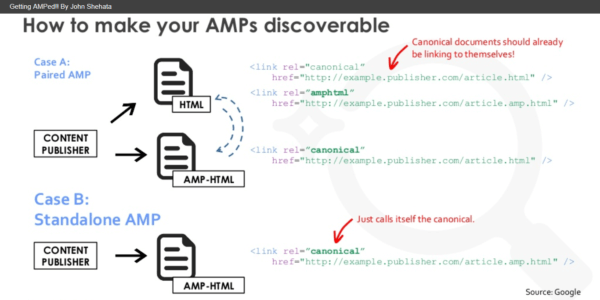shehata-amp-discoverable