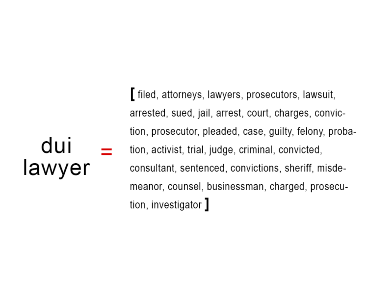 Similarity terms for dui lawyer