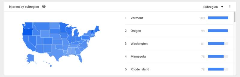Google trends canada