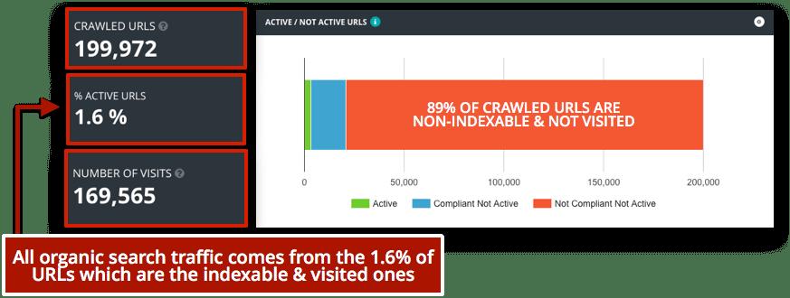 crawl-budget