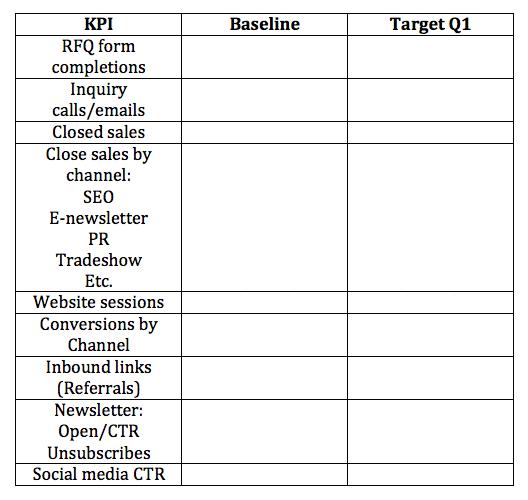 kpi-chart