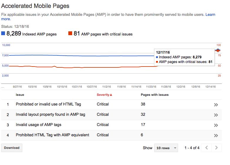 google-amp-critical-issues