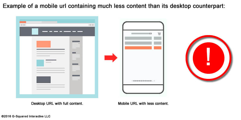 Mobile-first Less Content