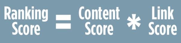 ranking score