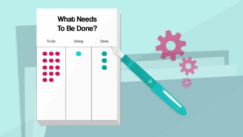 visual task board