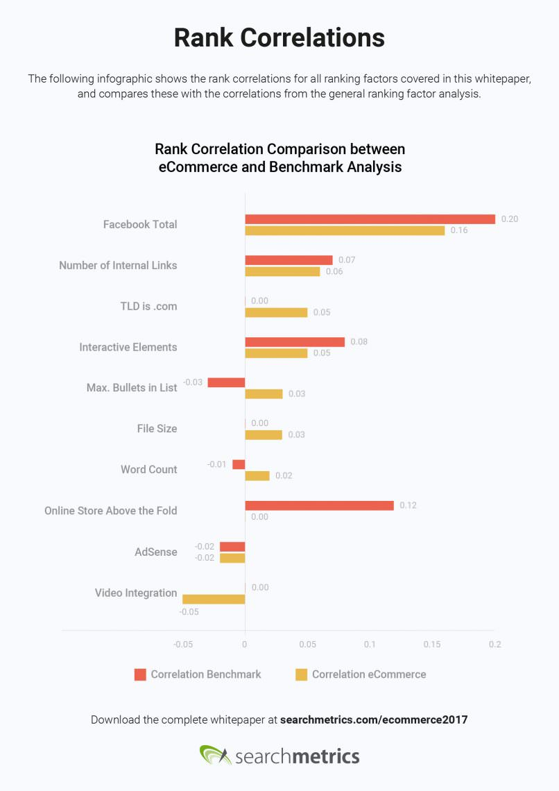 knowledge-base-ranking-faktors-ecommerce-infographic-806x1140