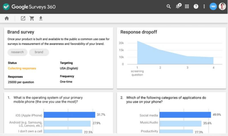 AdWords gets Google Optimize & Google Surveys 360 integrations