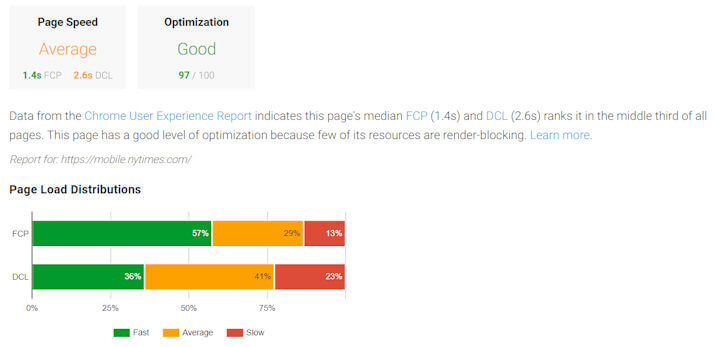 psi-cux-report A closer look at Chrome's User Experience Report