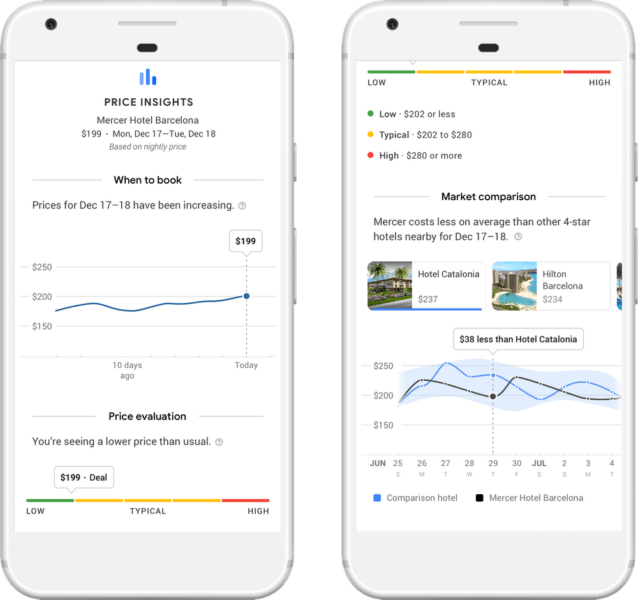 V2_Hol_Hotels_Blog_Post.max-1000x1000-638x600 Google puts focus on deals in hotel, flight search with latest updates