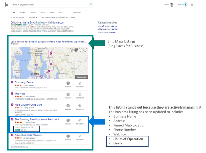 christi50-800x592 The ultimate guide to using Bing Webmaster Tools – Part 4